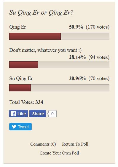 lsg poll 1